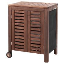 Модуль для хранения, садовый ЭПЛАРО / КЛАСЕН артикуль № 492.289.83 в наличии. Онлайн каталог IKEA Минск. Недорогая доставка и соборка.